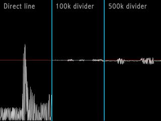 Comparaison des signaux d'une antenne