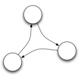 A simple schema of the direction of data